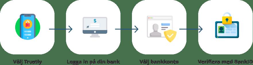 casino utan svensk licens trustly insättning infograf